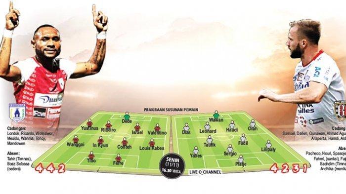 Liga 1 - Shopee - Persipura Jayapura versus Bali United - IDNSPORTSLIGA.COM